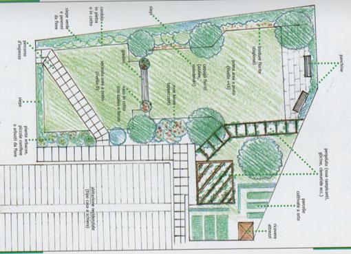 Progettazione giardini verde perugia for Progettazioni giardini